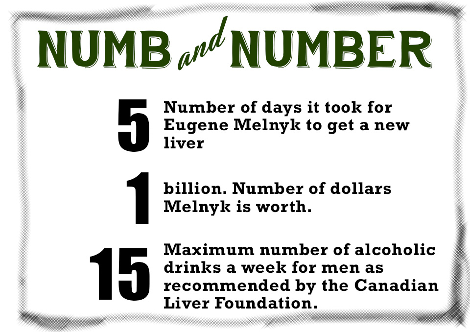 numb-and-number-melnyk